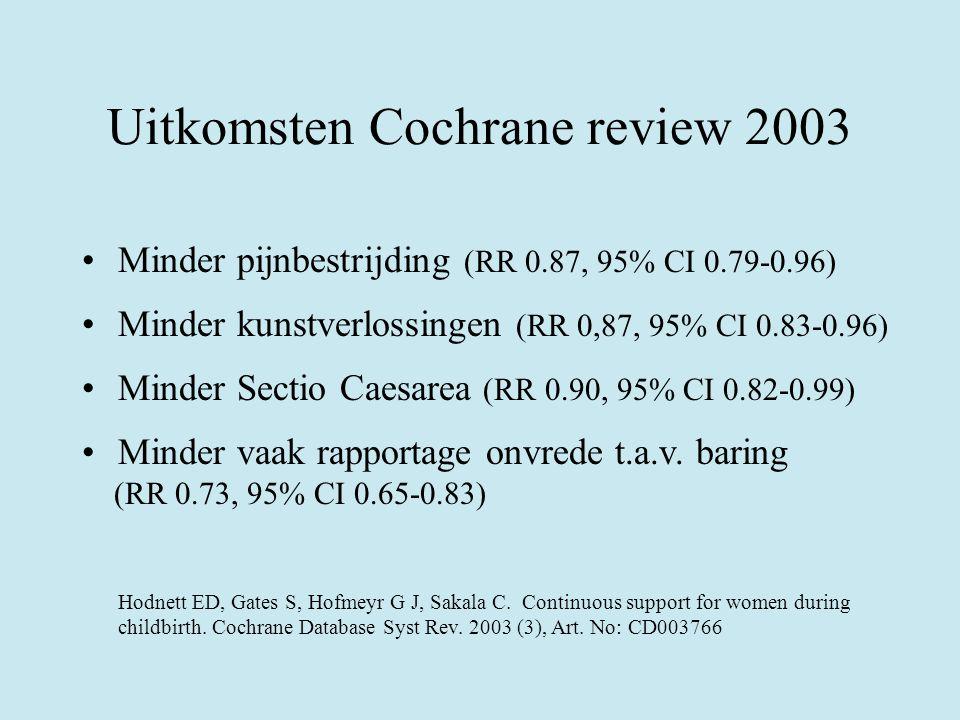 Uitkomsten Cochrane review 2003
