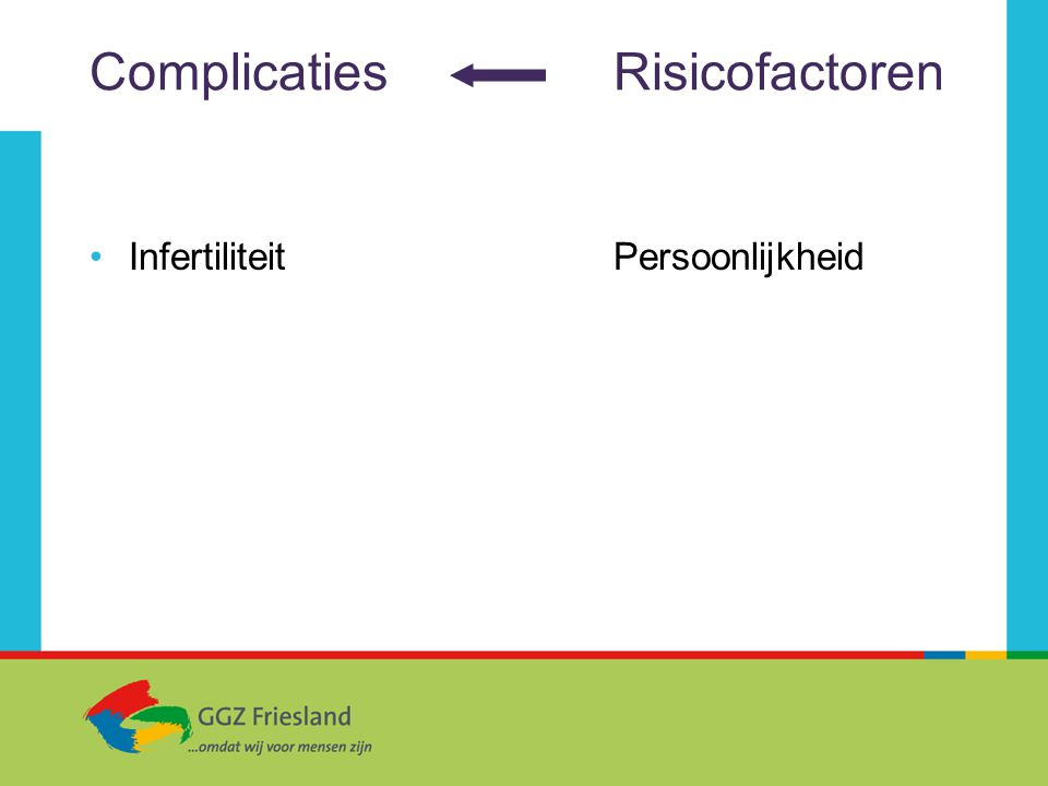 Complicaties Risicofactoren