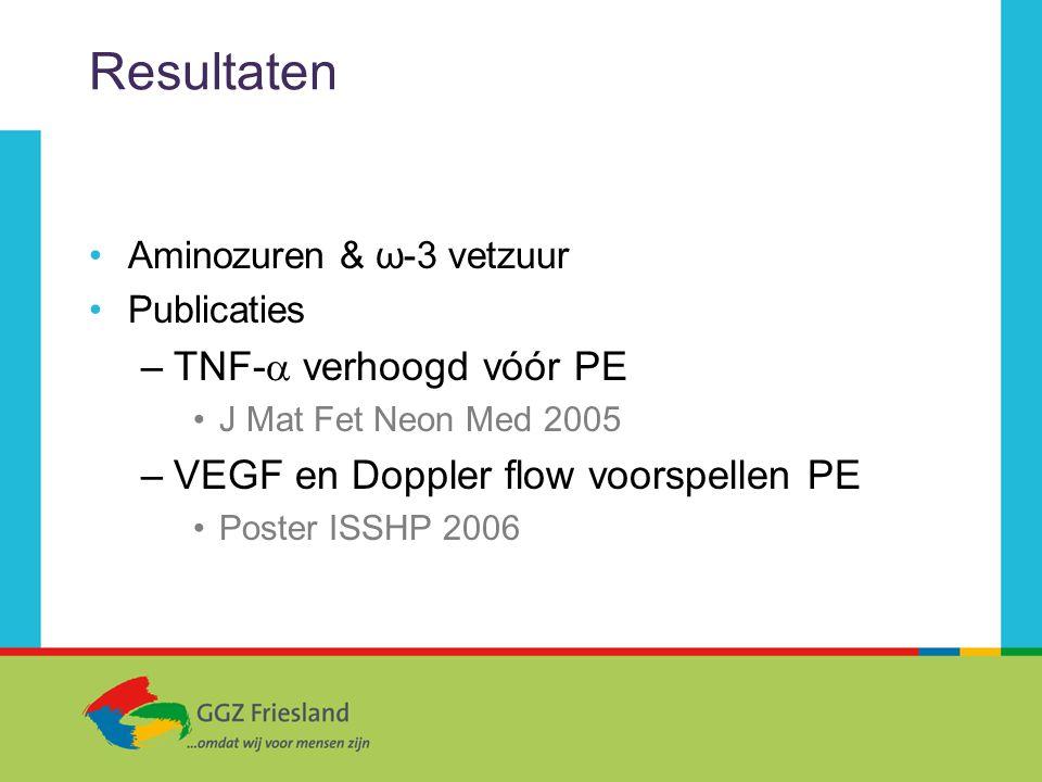 Resultaten TNF- verhoogd vóór PE VEGF en Doppler flow voorspellen PE