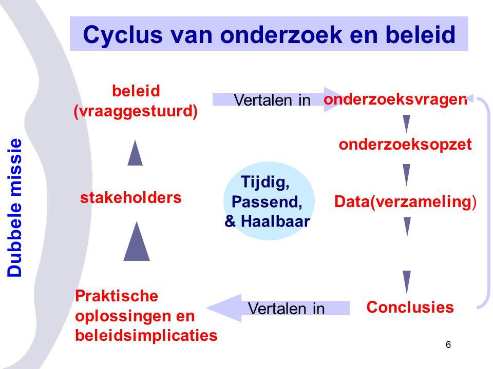 Cyclus van onderzoek en beleid