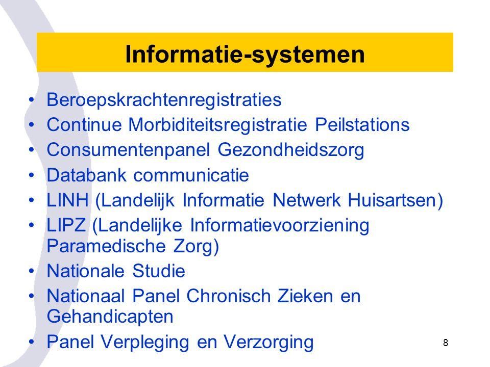 Informatie-systemen Beroepskrachtenregistraties