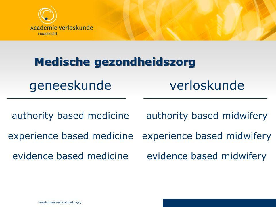 Medische gezondheidszorg
