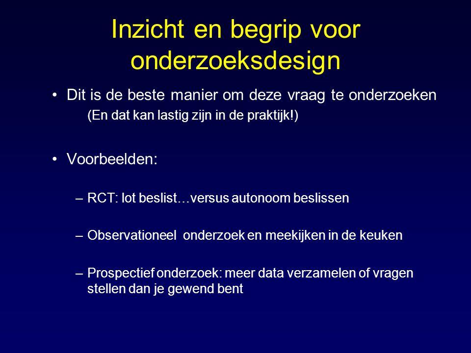 Inzicht en begrip voor onderzoeksdesign
