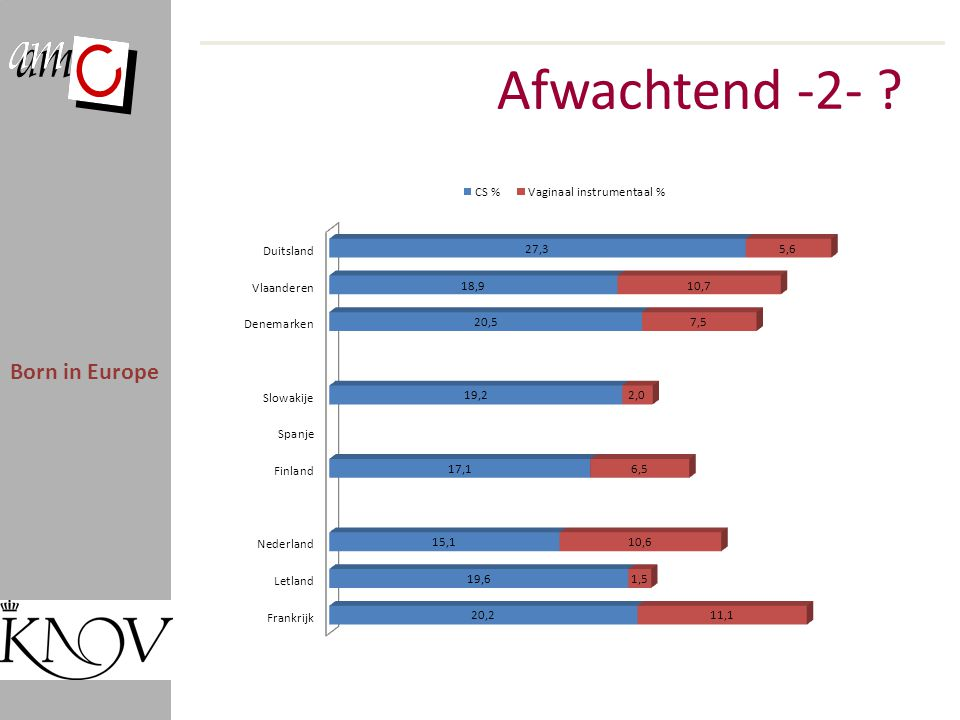 Afwachtend -2- Born in Europe