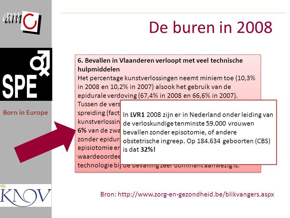 De buren in 2008 6. Bevallen in Vlaanderen verloopt met veel technische hulpmiddelen.