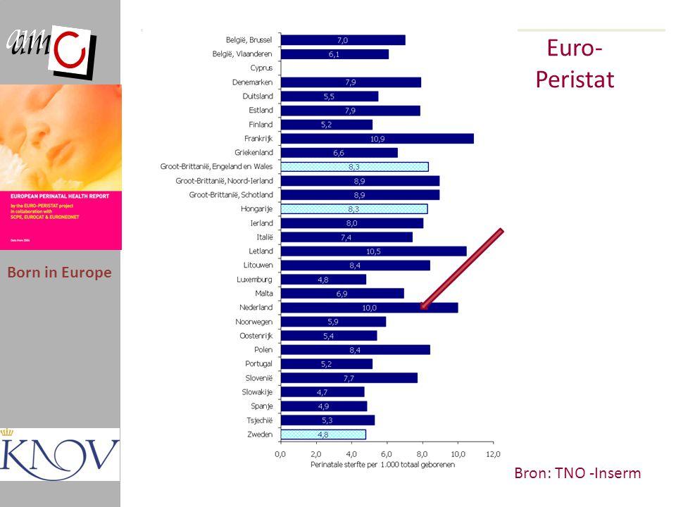 Euro-Peristat Born in Europe Bron: TNO -Inserm