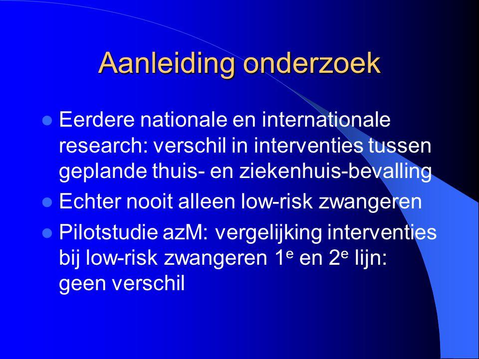 Aanleiding onderzoek Eerdere nationale en internationale research: verschil in interventies tussen geplande thuis- en ziekenhuis-bevalling.
