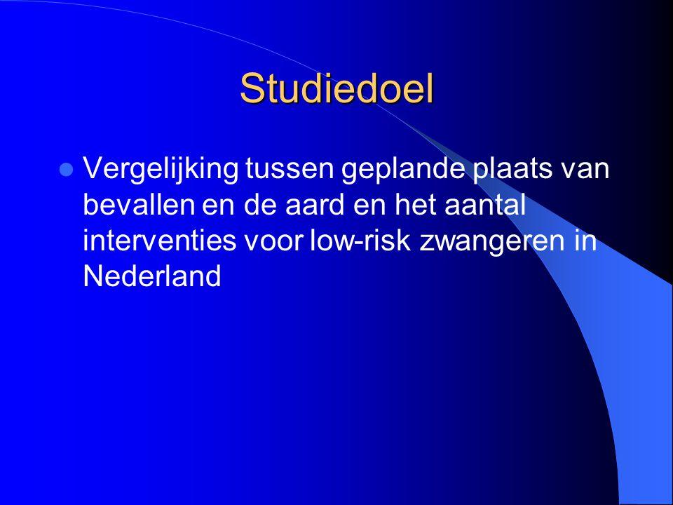 Studiedoel Vergelijking tussen geplande plaats van bevallen en de aard en het aantal interventies voor low-risk zwangeren in Nederland.