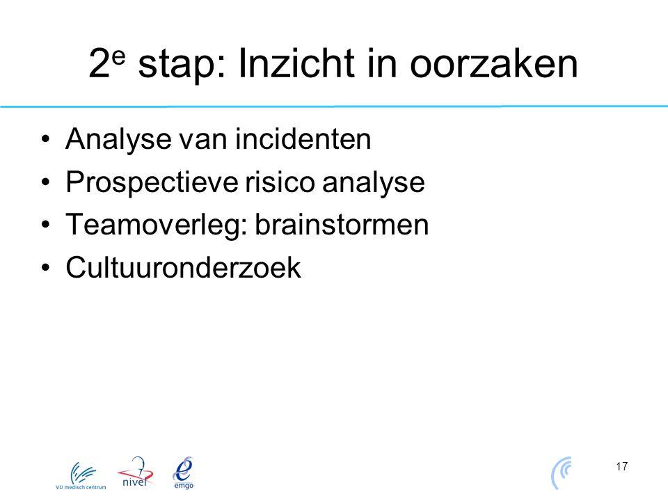 2e stap: Inzicht in oorzaken