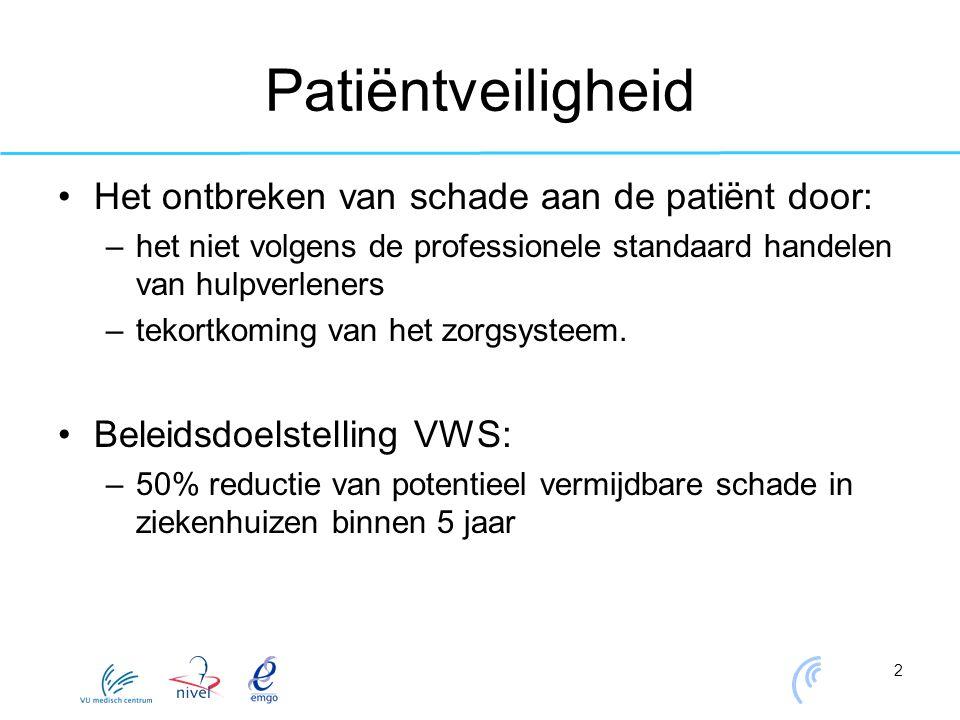 Patiëntveiligheid Het ontbreken van schade aan de patiënt door: