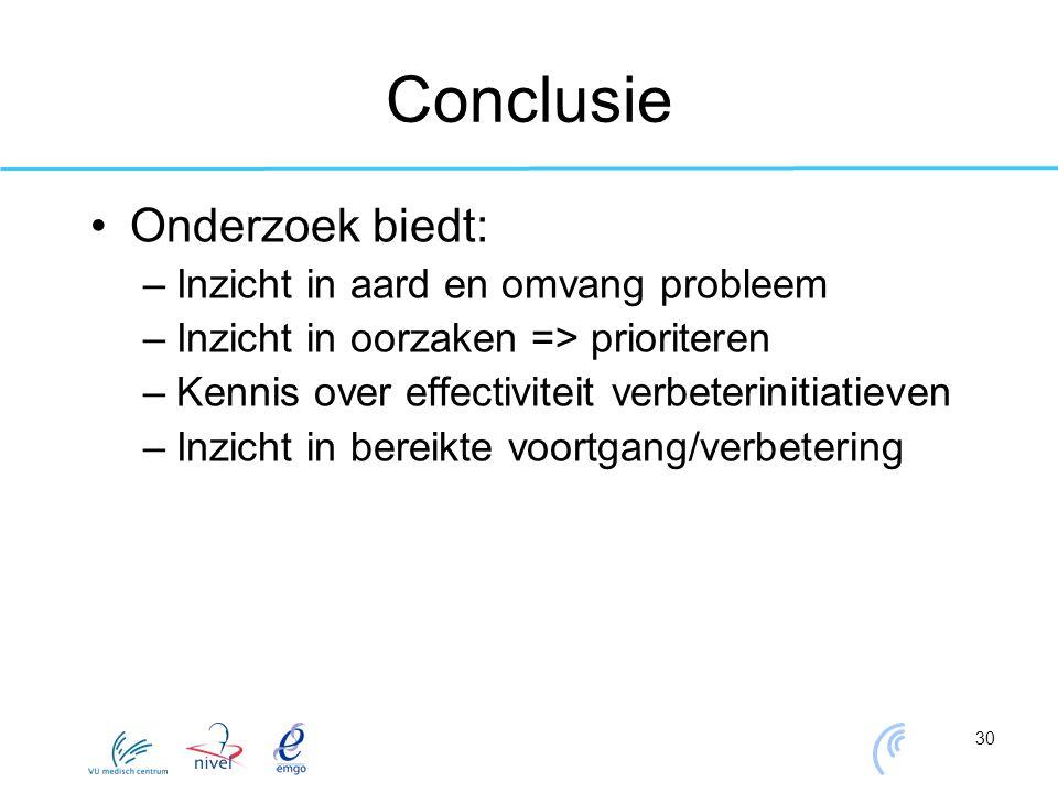 Conclusie Onderzoek biedt: Inzicht in aard en omvang probleem