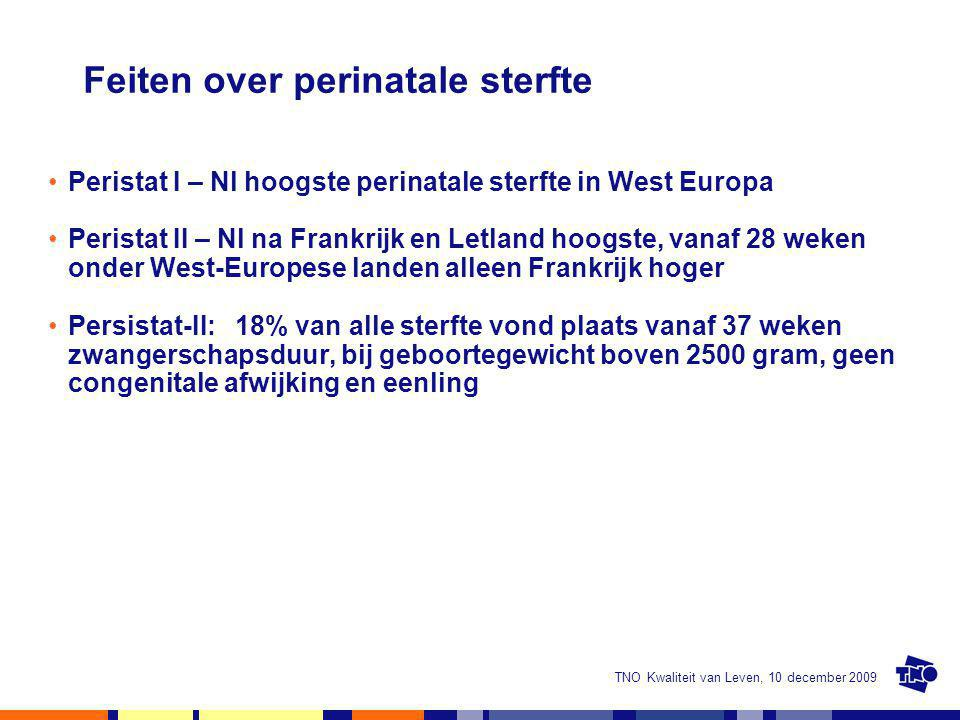 Feiten over perinatale sterfte