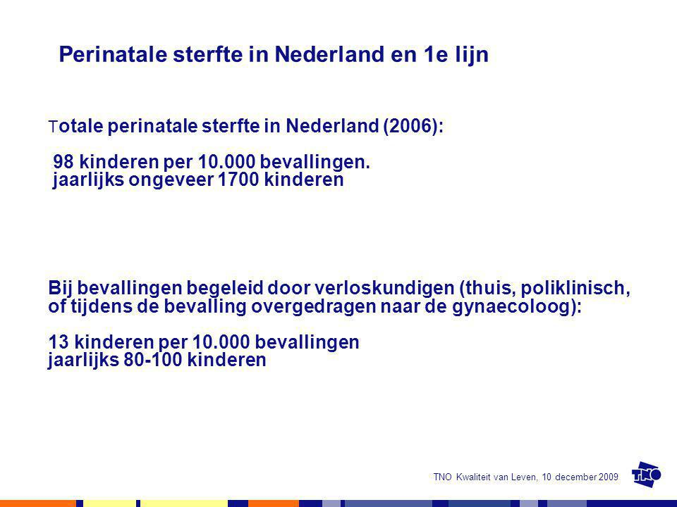 Perinatale sterfte in Nederland en 1e lijn