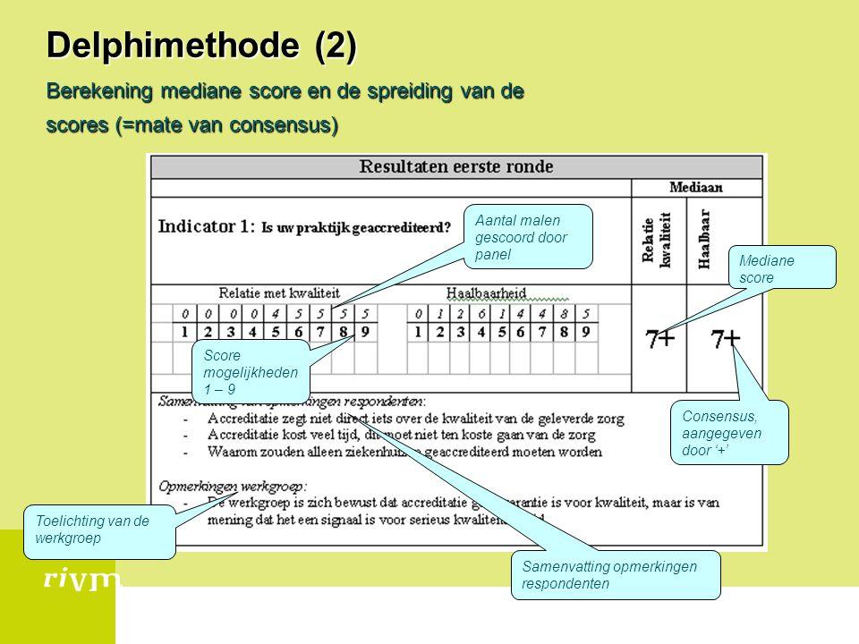 Delphimethode (2) Berekening mediane score en de spreiding van de