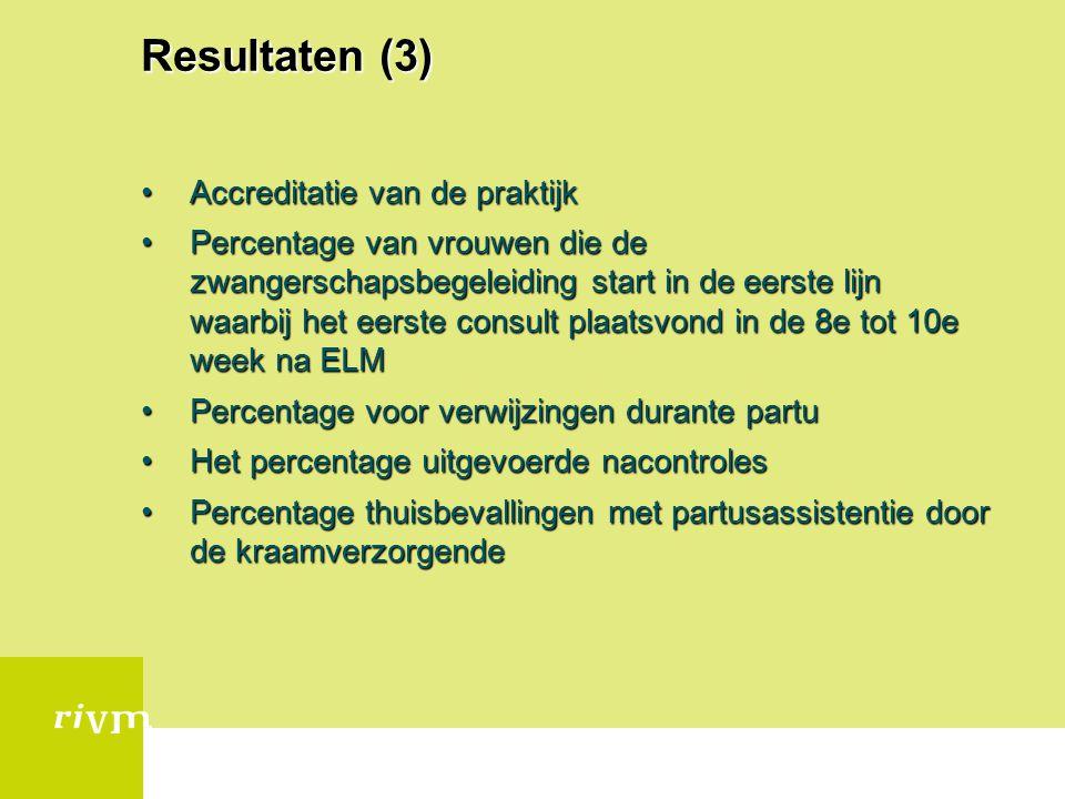 Resultaten (3) Accreditatie van de praktijk