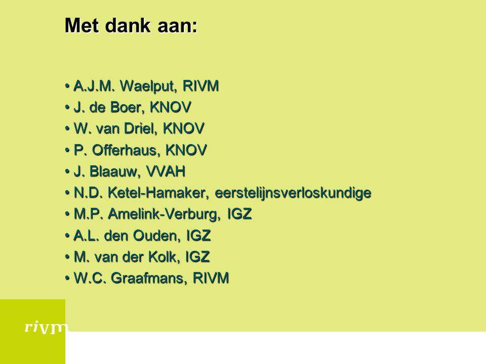 Met dank aan: A.J.M. Waelput, RIVM J. de Boer, KNOV W. van Driel, KNOV