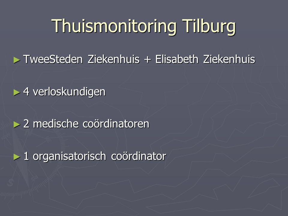 Thuismonitoring Tilburg
