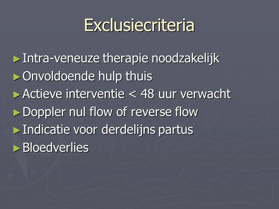 Exclusiecriteria Intra-veneuze therapie noodzakelijk