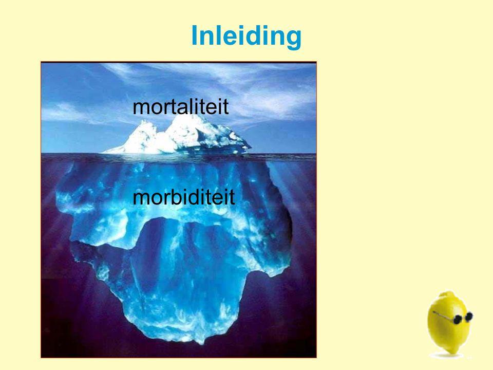 Inleiding mortaliteit morbiditeit