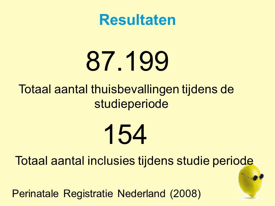 Resultaten 87.199. Totaal aantal thuisbevallingen tijdens de studieperiode. 154. Totaal aantal inclusies tijdens studie periode.