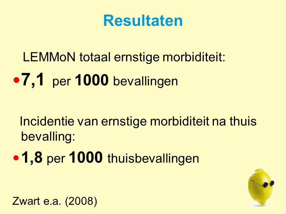 7,1 per 1000 bevallingen Resultaten 1,8 per 1000 thuisbevallingen