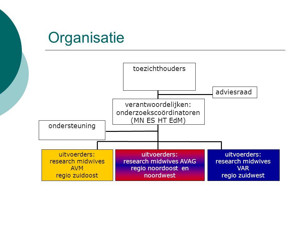 Organisatie toezichthouders adviesraad verantwoordelijken: