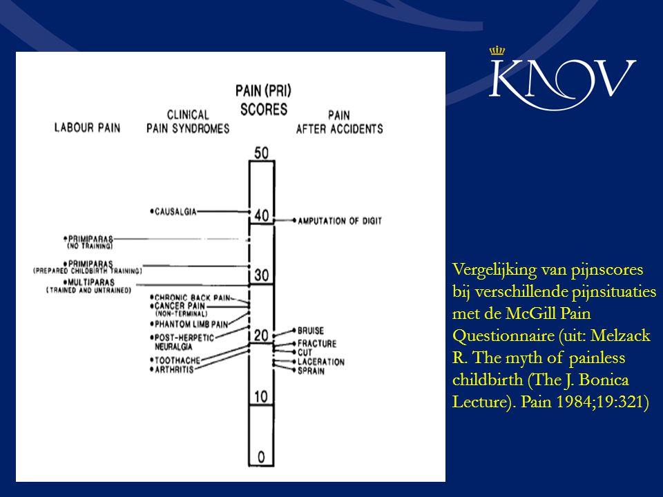 Vergelijking van pijnscores bij verschillende pijnsituaties met de McGill Pain Questionnaire (uit: Melzack R.
