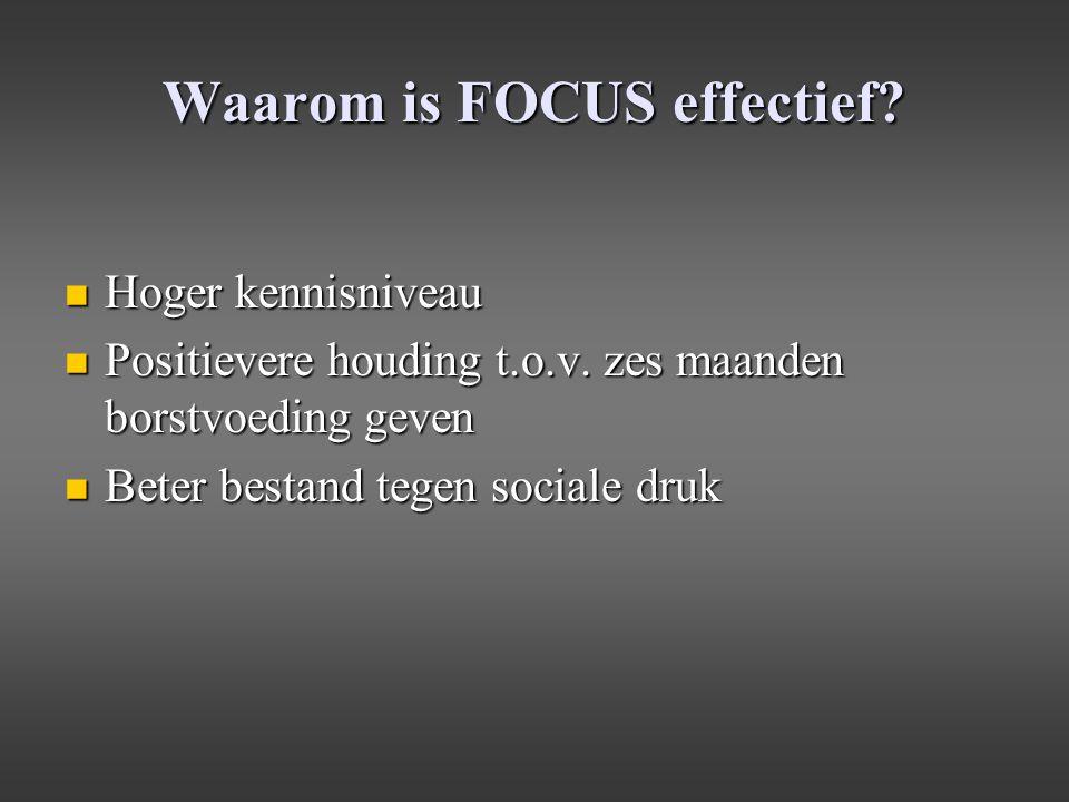 Waarom is FOCUS effectief