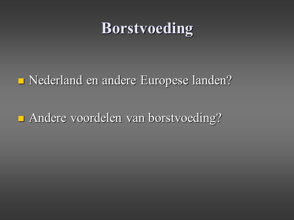 Borstvoeding Nederland en andere Europese landen