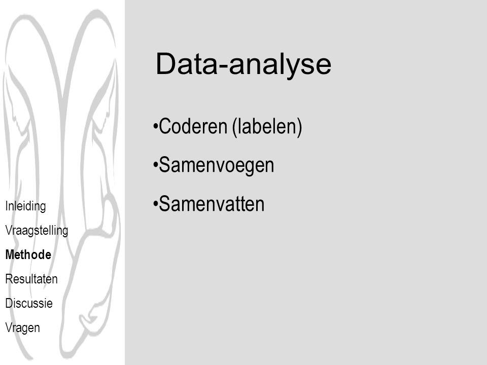 Data-analyse Coderen (labelen) Samenvoegen Samenvatten Inleiding