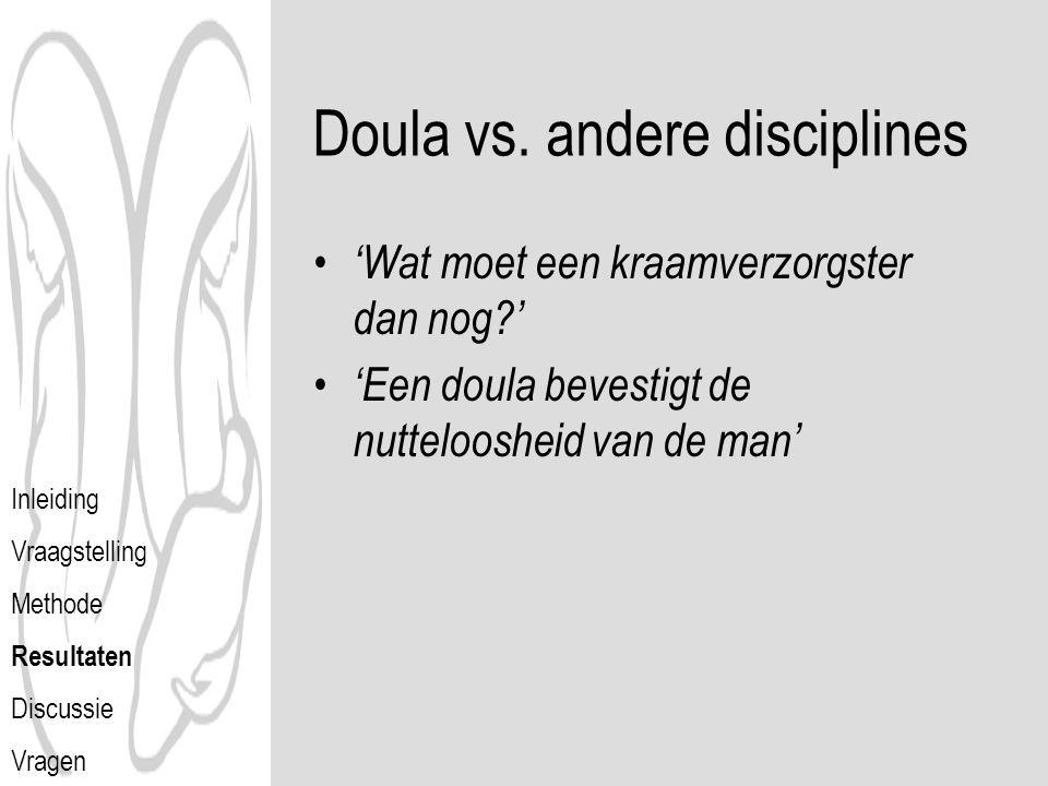 Doula vs. andere disciplines