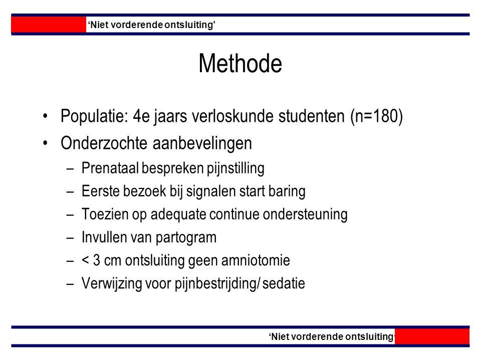 Methode Populatie: 4e jaars verloskunde studenten (n=180)