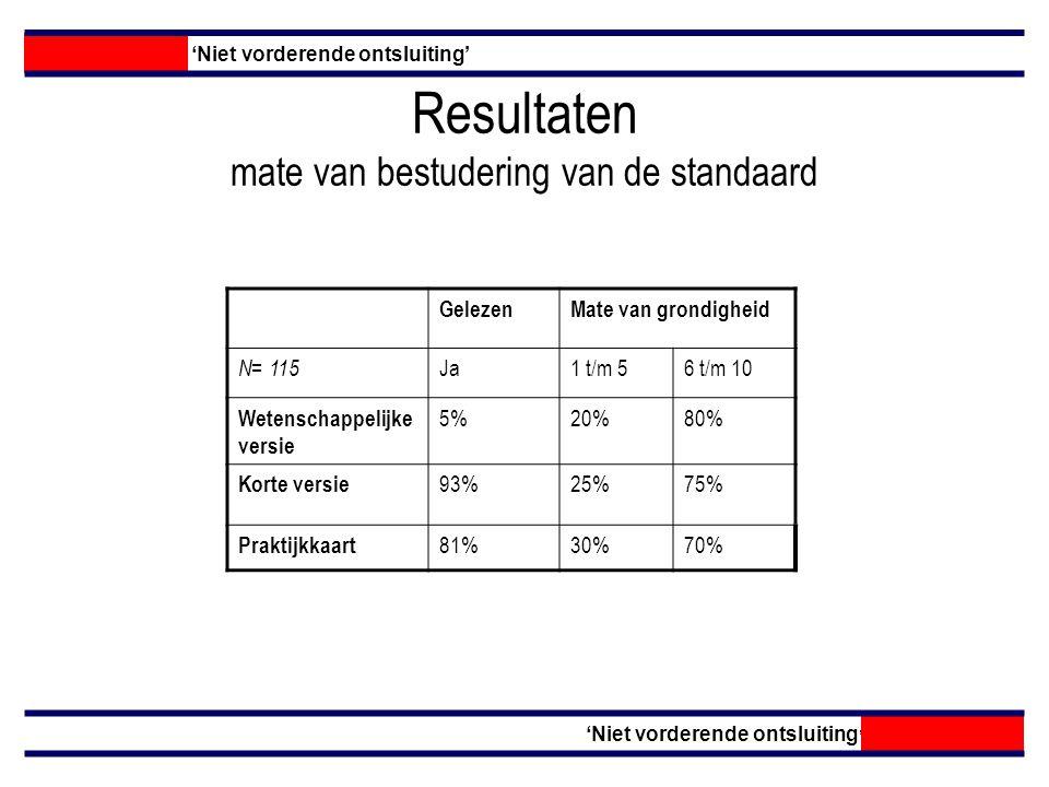 Resultaten mate van bestudering van de standaard