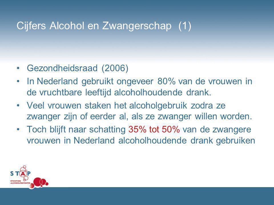 Cijfers Alcohol en Zwangerschap (1)