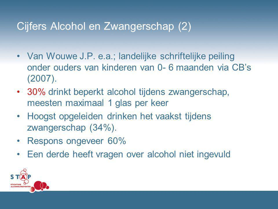Cijfers Alcohol en Zwangerschap (2)