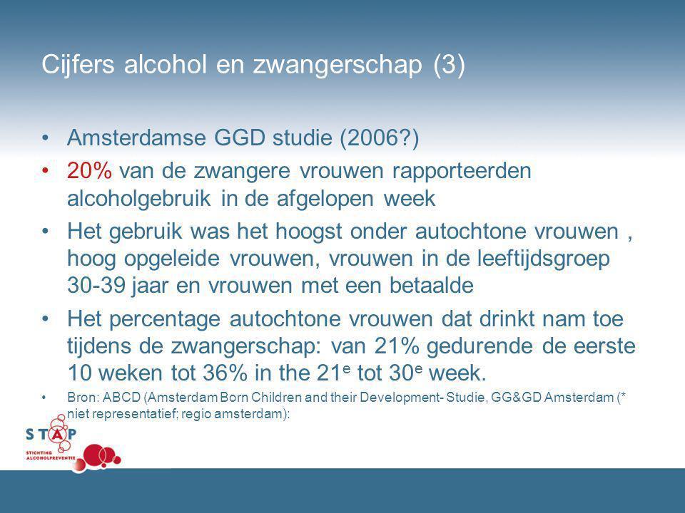 Cijfers alcohol en zwangerschap (3)