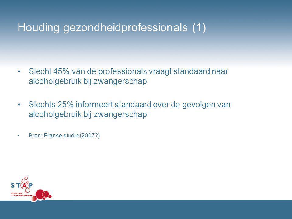 Houding gezondheidprofessionals (1)