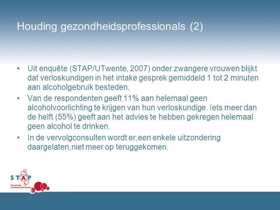 Houding gezondheidsprofessionals (2)
