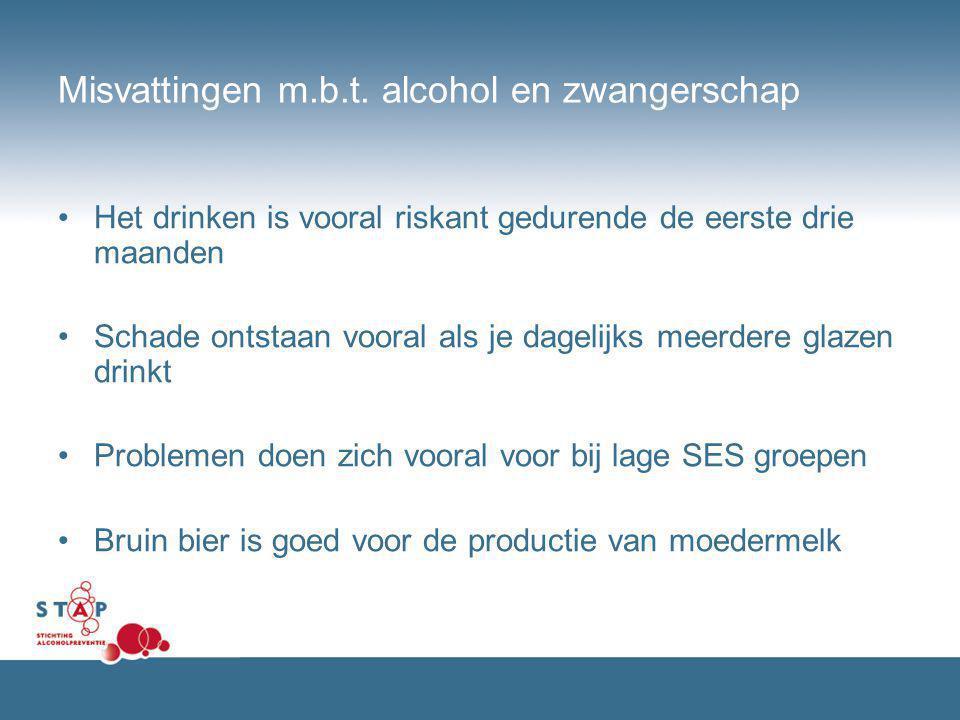 Misvattingen m.b.t. alcohol en zwangerschap