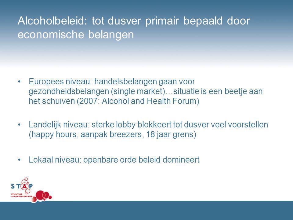 Alcoholbeleid: tot dusver primair bepaald door economische belangen