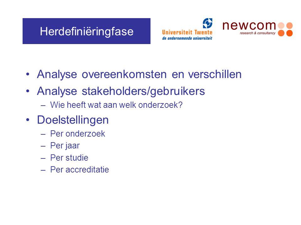 Analyse overeenkomsten en verschillen Analyse stakeholders/gebruikers