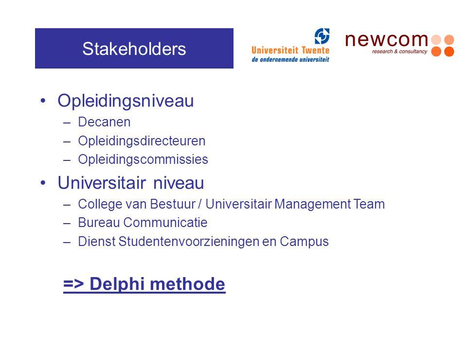 Stakeholders Opleidingsniveau Universitair niveau => Delphi methode
