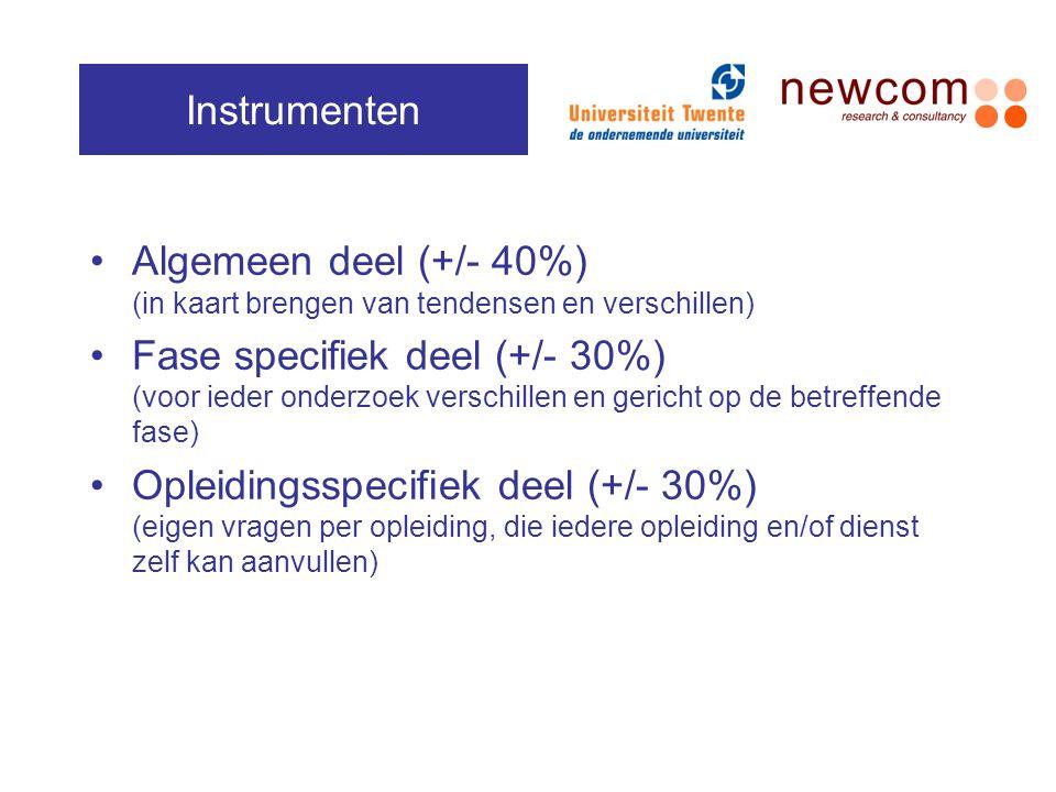 Instrumenten Algemeen deel (+/- 40%) (in kaart brengen van tendensen en verschillen)