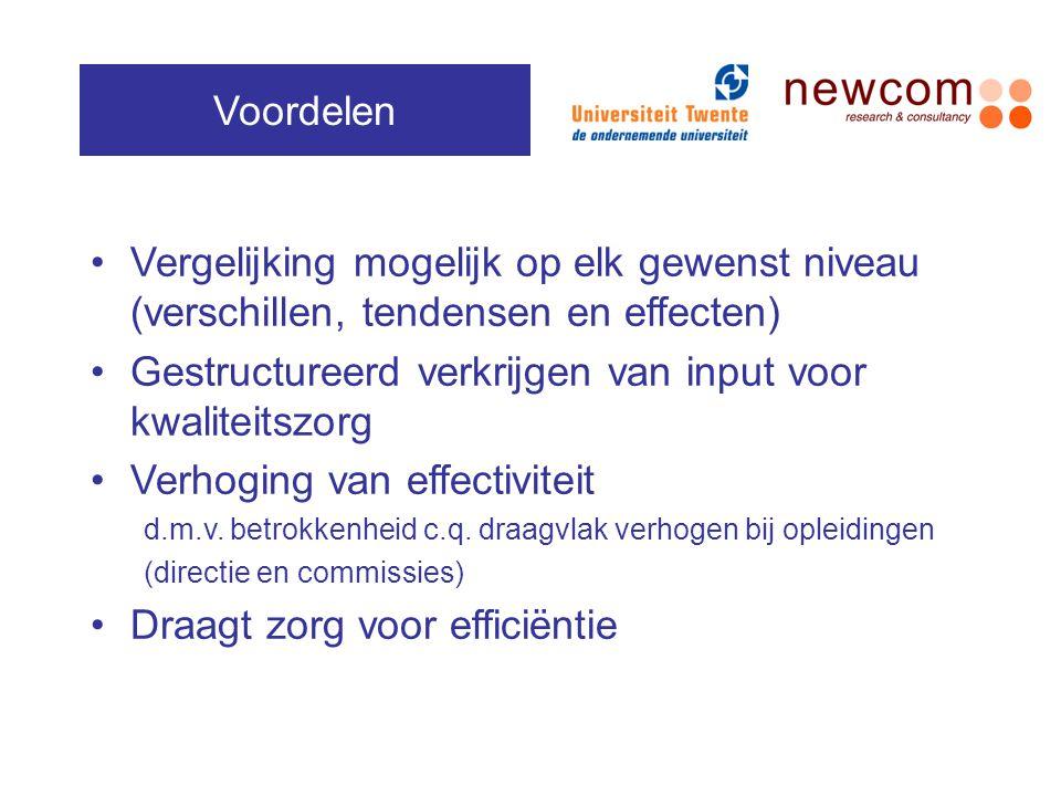 Gestructureerd verkrijgen van input voor kwaliteitszorg