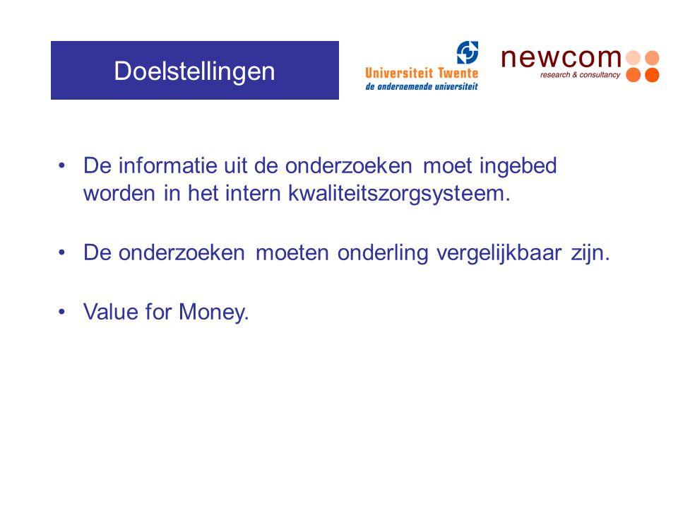 Doelstellingen De informatie uit de onderzoeken moet ingebed worden in het intern kwaliteitszorgsysteem.