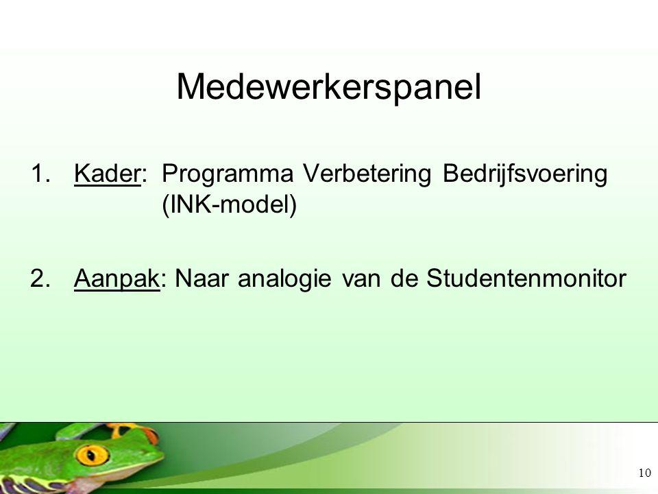 Medewerkerspanel Kader: Programma Verbetering Bedrijfsvoering (INK-model) Aanpak: Naar analogie van de Studentenmonitor.