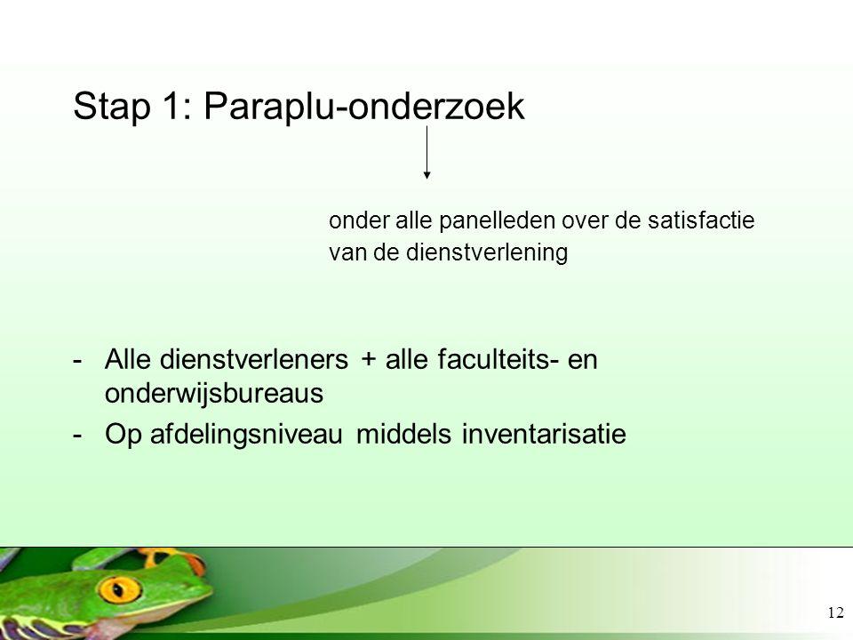 Stap 1: Paraplu-onderzoek