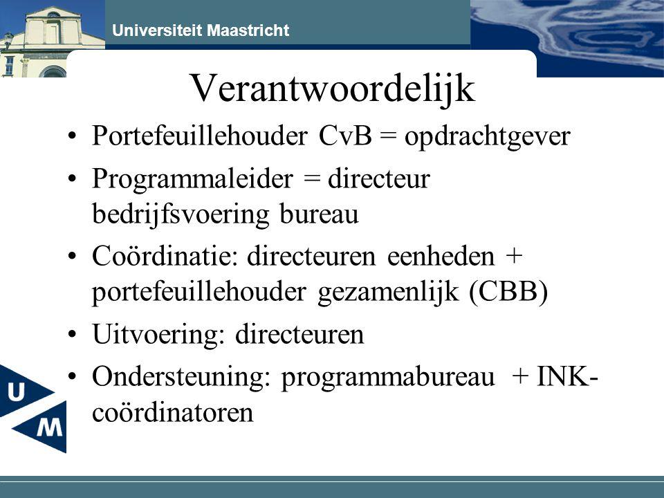 Verantwoordelijk Portefeuillehouder CvB = opdrachtgever