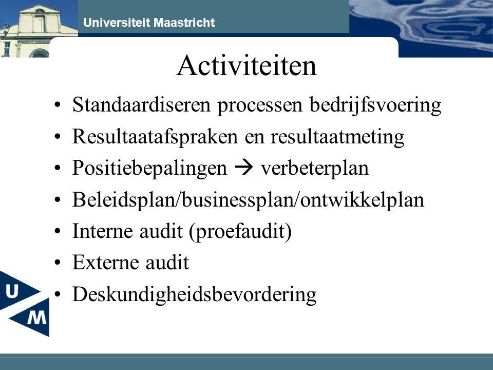 Activiteiten Standaardiseren processen bedrijfsvoering