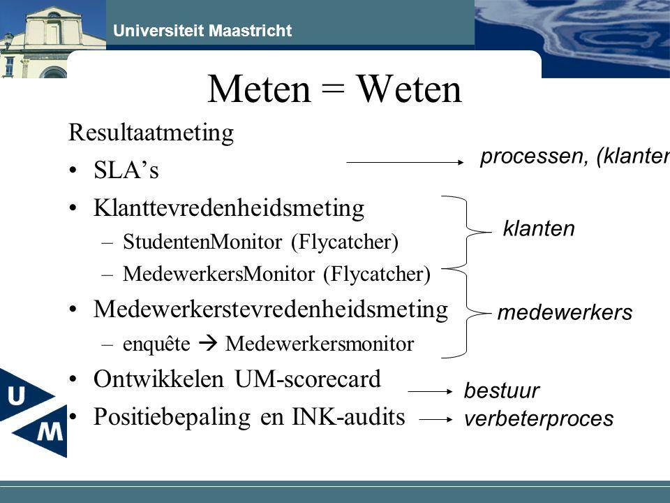 Meten = Weten Resultaatmeting SLA's Klanttevredenheidsmeting